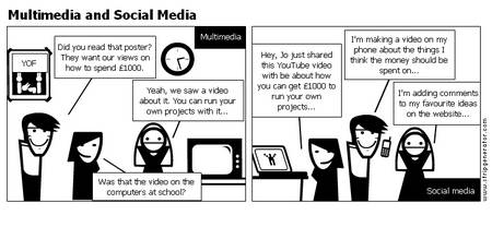 Multimedia and Social Media