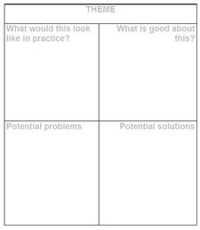 Problem solving chart - designing for change