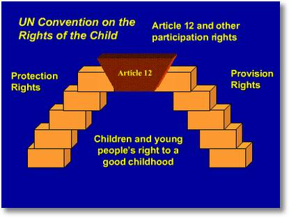 UNCRC Arch - protection, provision, participation