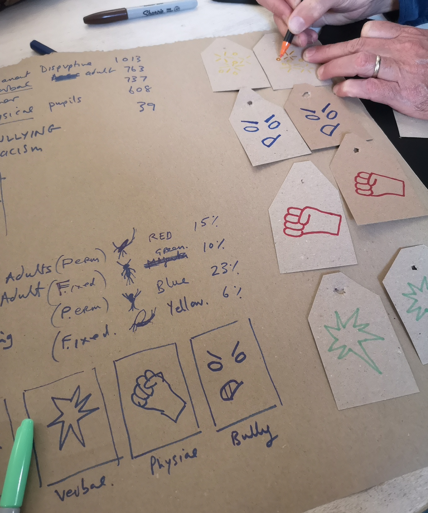 Creative Lab Report: Data   Culture   Learning